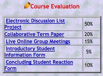 History 202 Course Evaluation Components
